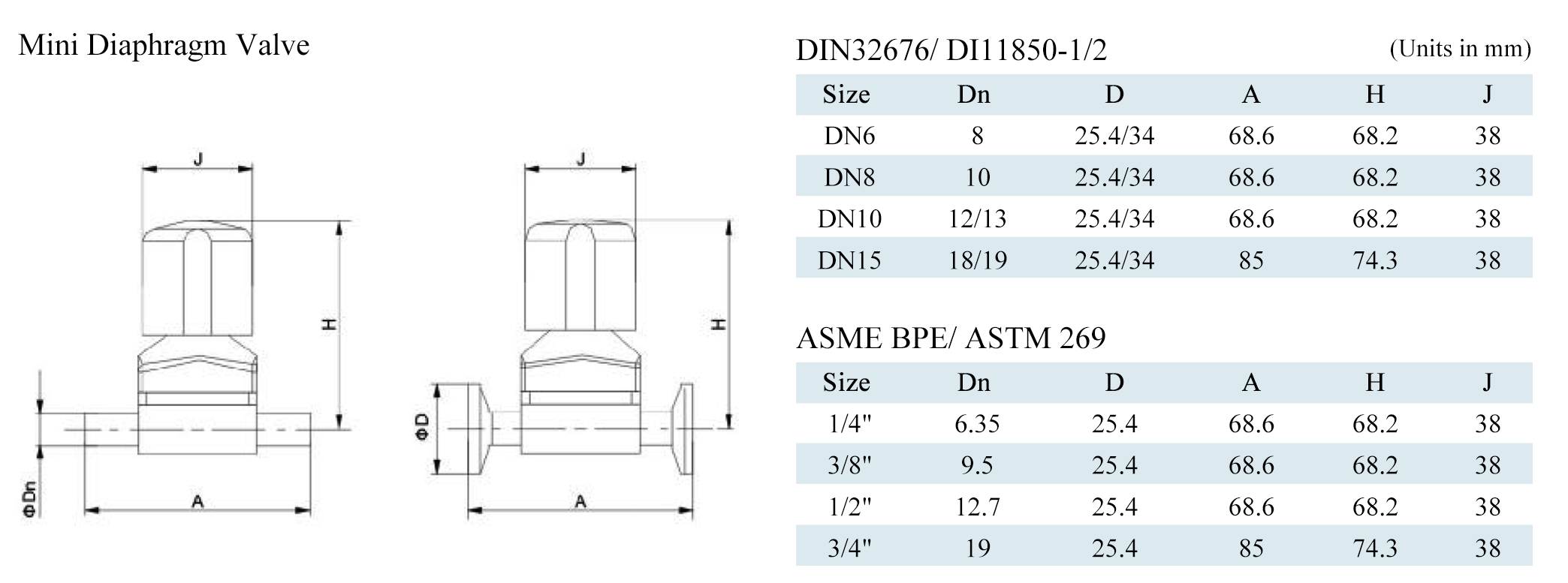 Manual tri clamp sanitary mini diaphragm valves adamant