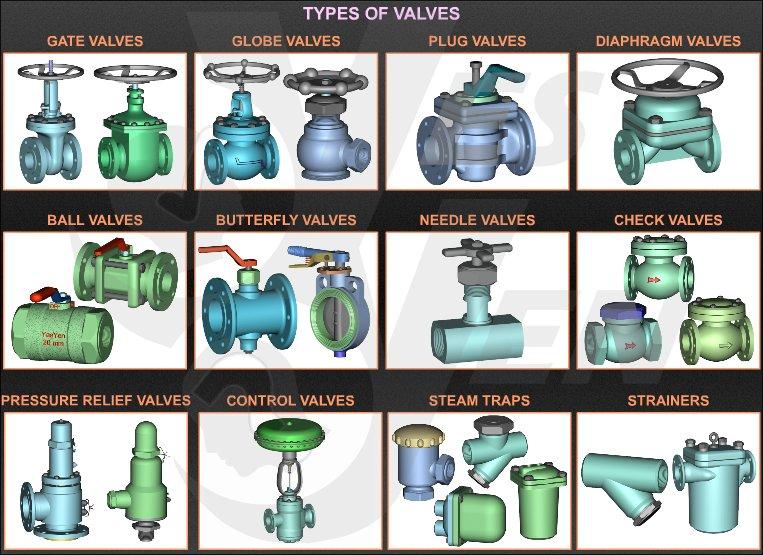 valve_types
