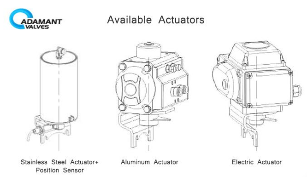 available actuators
