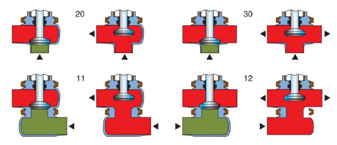 AV-5PS Sanitary Manual Shutoff And Divert Valves