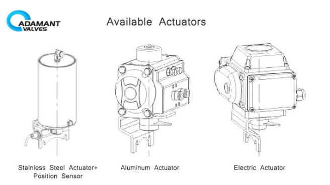 Sanitary Handles & Actuators