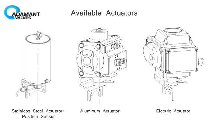 actuator type