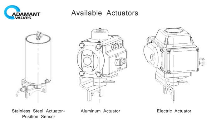 Sanitary Full Port Ball Valves actuators