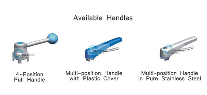 available handles