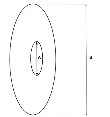 Sanitary Wall Flange Specifications