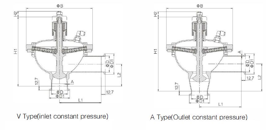 constant pressure valves